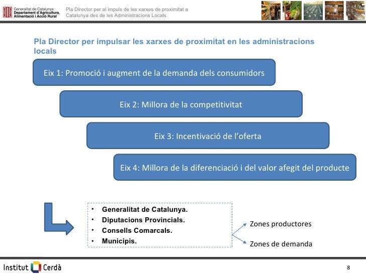 Pla Director per impulsar les xarxes de proximitat en les administracions locals <ul><li>Generalitat de Catalunya. </li></...