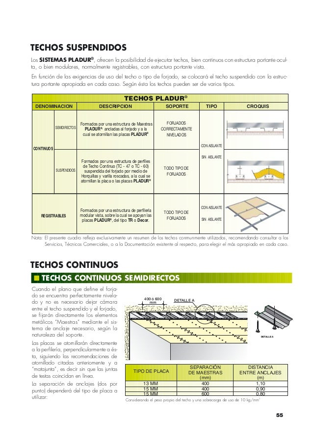 Pladur katalogoa - Techos registrables pladur ...