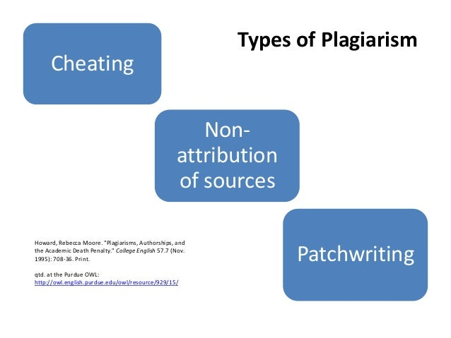 Chapter 6: Plagiarism: How to Avoid It