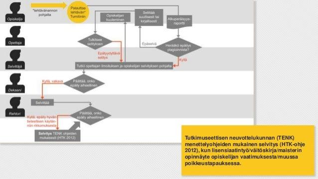 Tutkimuseettisen neuvottelukunnan (TENK) menettelyohjeiden mukainen selvitys (HTK-ohje 2012), kun lisensiaatintyö/väitöski...