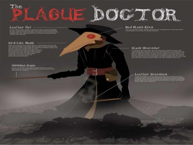 Plague disease