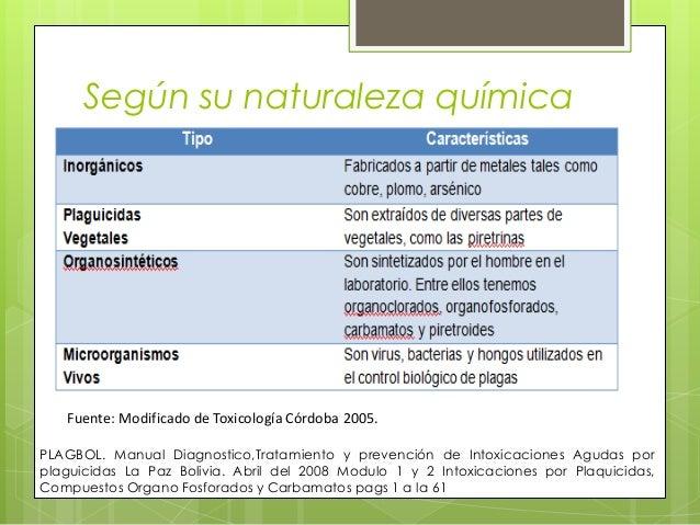 Según su naturaleza química  Fuente: Modificado de Toxicología Córdoba 2005. PLAGBOL. Manual Diagnostico,Tratamiento y pre...