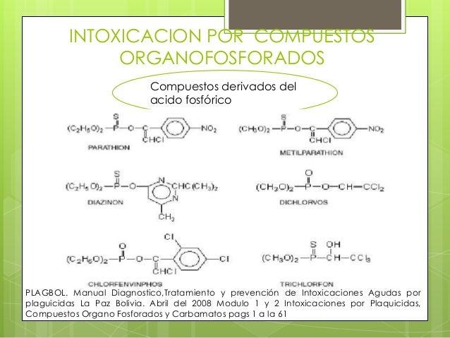 INTOXICACION POR COMPUESTOS ORGANOFOSFORADOS Compuestos derivados del acido fosfórico  PLAGBOL. Manual Diagnostico,Tratami...