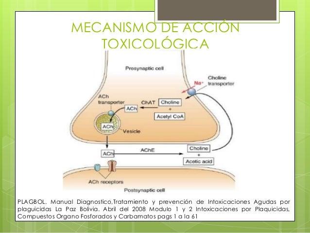 MECANISMO DE ACCIÓN TOXICOLÓGICA  PLAGBOL. Manual Diagnostico,Tratamiento y prevención de Intoxicaciones Agudas por plagui...