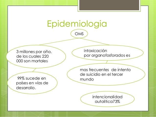 Epidemiologia OMS  3 millones por año, de los cuales 220 000 son mortales  99% sucede en países en vías de desarrollo.  in...