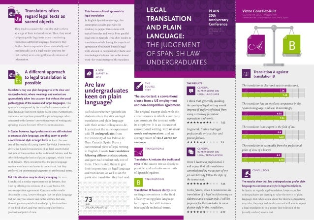 Plain2013 Legal Translation V Gonzalez-Ruiz