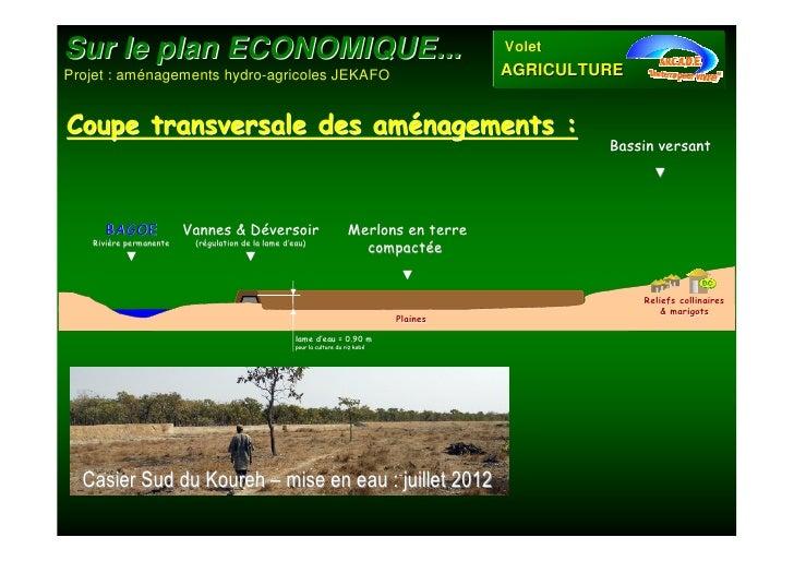 Plaine principe Slide 2