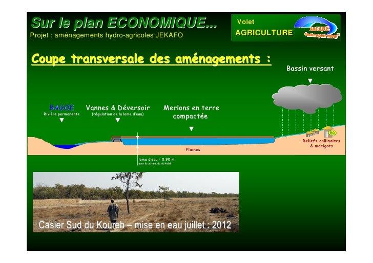 Plaine principe Slide 3