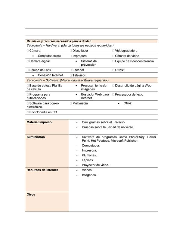 4Materiales y recursos necesarios para la UnidadTecnología – Hardware: (Marca todos los equipos requeridos.) Cámara  Dis...