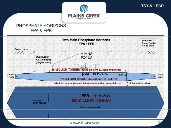 TSX-V : PCP           PHOSPHATE HORIZONS                FPA & FPB                                                    Two M...