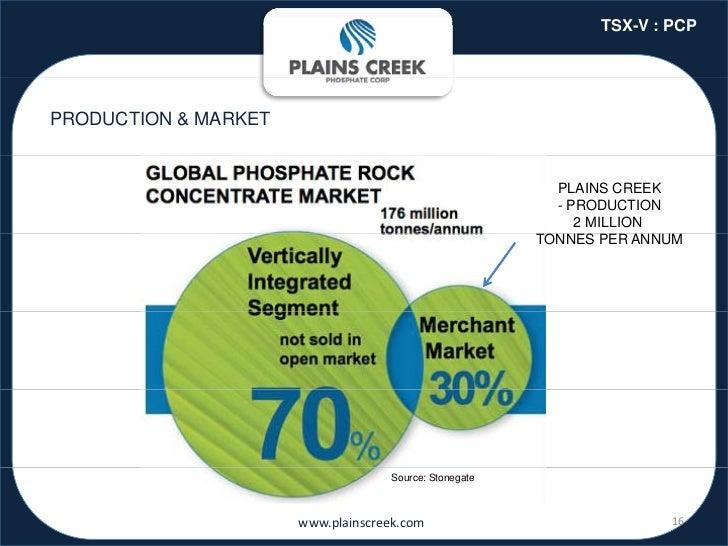 TSX-V : PCPPRODUCTION & MARKET                                                         PLAINS CREEK                       ...