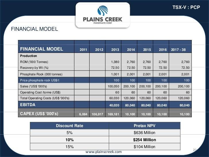 TSX-V : PCPFINANCIAL MODEL   FINANCIAL MODEL                      2011      2012      2013      2014      2015      2016  ...