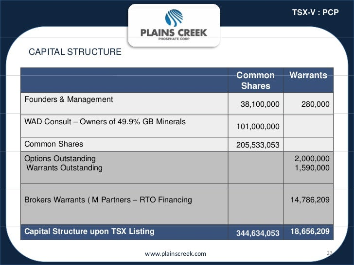 TSX-V : PCP CAPITAL STRUCTURE                                                      Common        Warrants                 ...