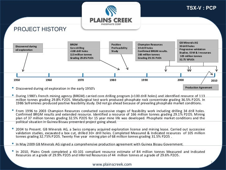 TSX-V : PCP    PROJECT HISTORY                                                                                            ...
