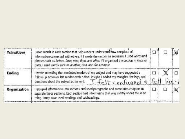 Achievement Feedback • Tells the student what was done well • Praises the work or process, not the student