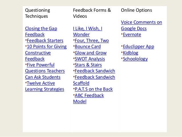Contact Info • Twitter: @jenmarten • Blog: teach from the heart • Skype: jenmarten • Websites: Feedback Tech in the Classr...