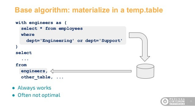 Common Table Expressions in MariaDB 10 2 (Percona Live