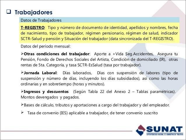 Datos de pensionistas T-REGISTRO: Tipo y número de documento de identidad, apellidos y nombres, fecha de nacimiento, tipo ...