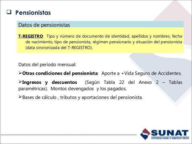 Datos del personal en formación T-REGISTRO: Tipo y número de documento de identidad, apellidos y nombres, y fecha de nacim...