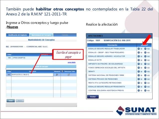Empleador/ Convenio (estabilidad tributaria) Registre las tasas IES del convenio.