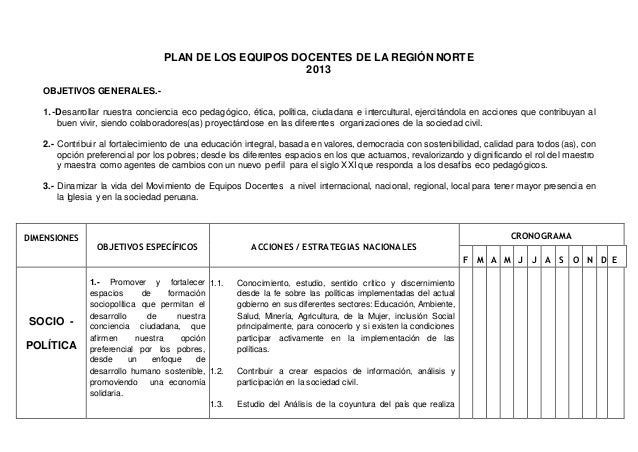 PLAN DE LOS EQUIPOS DOCENTES DE LA REGIÓN NORTE 2013 OBJETIVOS GENERALES.1.-Desarrollar nuestra conciencia eco pedagógico,...