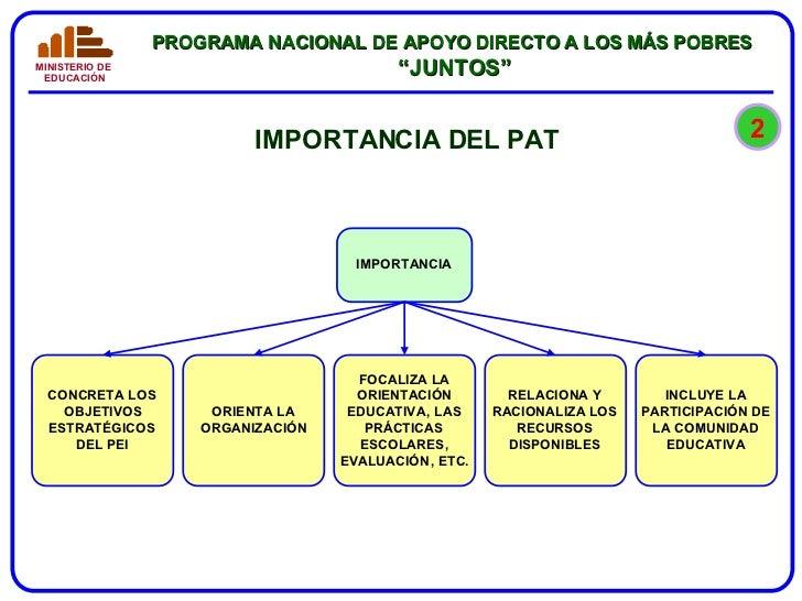 Plan Anual de Trabajo Slide 3