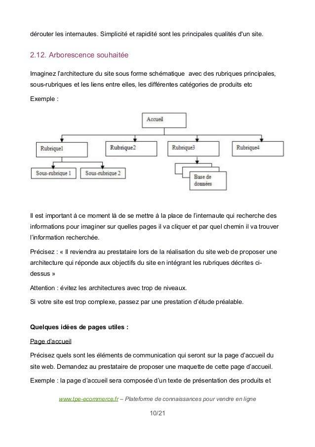 Cahier Des Charges Plan : plan cahier des charges ~ Premium-room.com Idées de Décoration