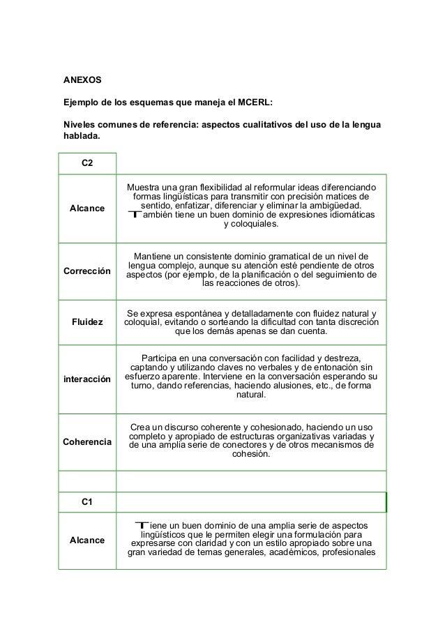 Plan de estudio humanidades ingles preescolar a 11
