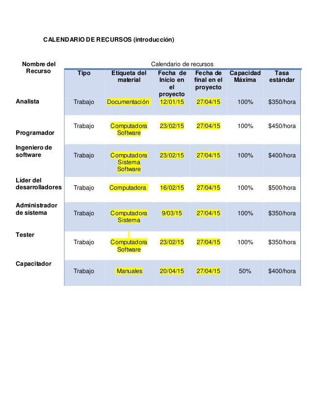 Plan de gestion de recursos humanos