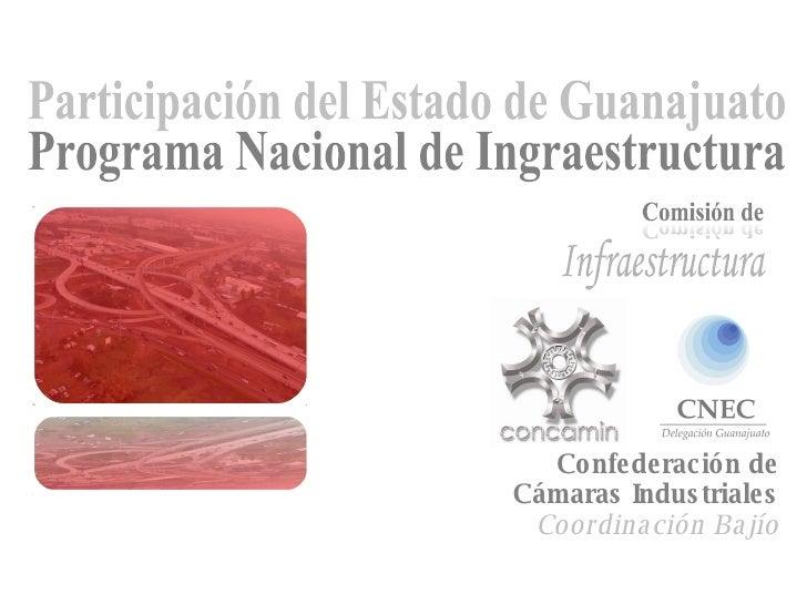 Confederación de Cámaras Industriales Coordinación Bajío Participación del Estado de Guanajuato Programa Nacional de Ingra...