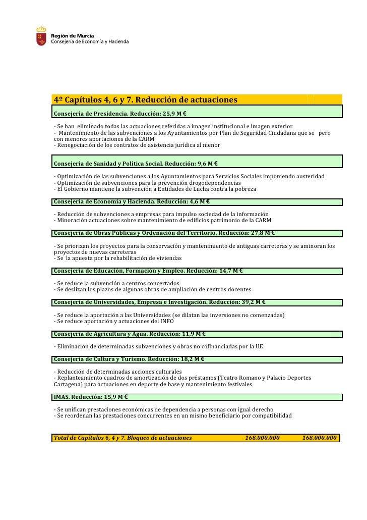 4º Capítulos 4, 6 y 7. Reducción de actuacionesConsejería de Presidencia. Reducción: 25,9 M €- Se han eliminado todas las ...
