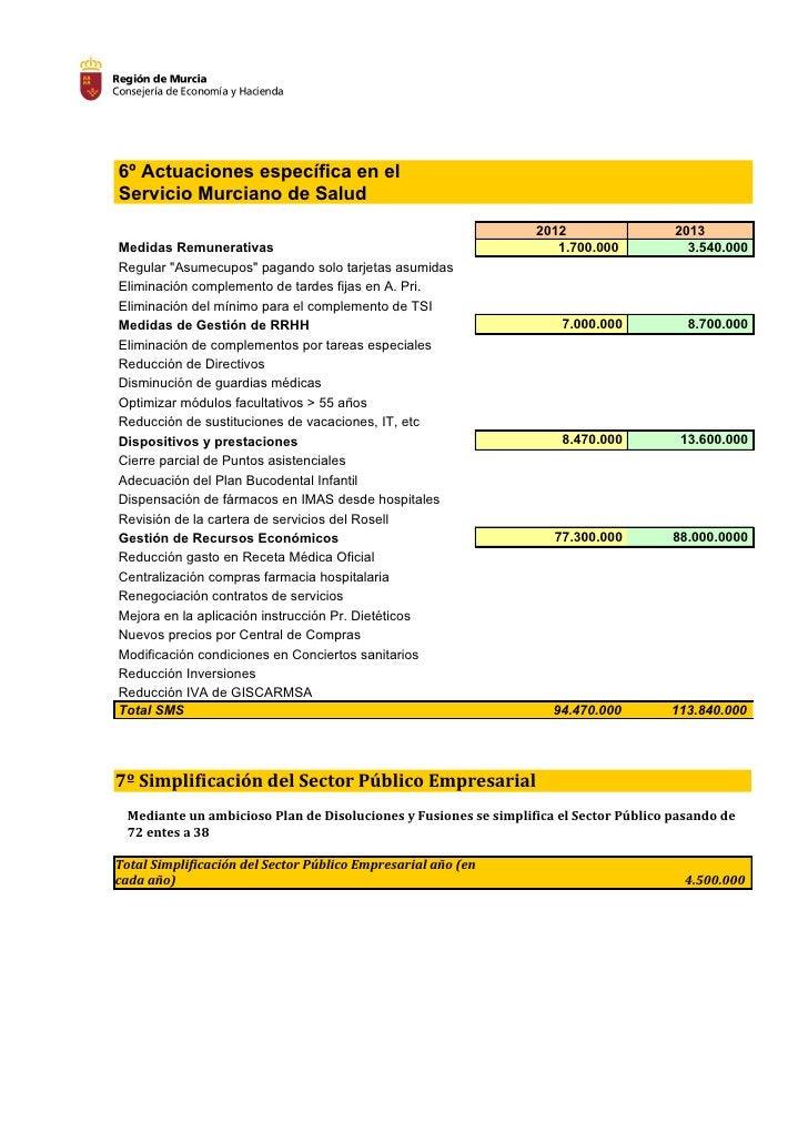 6º Actuaciones específica en elServicio Murciano de Salud                                                                 ...
