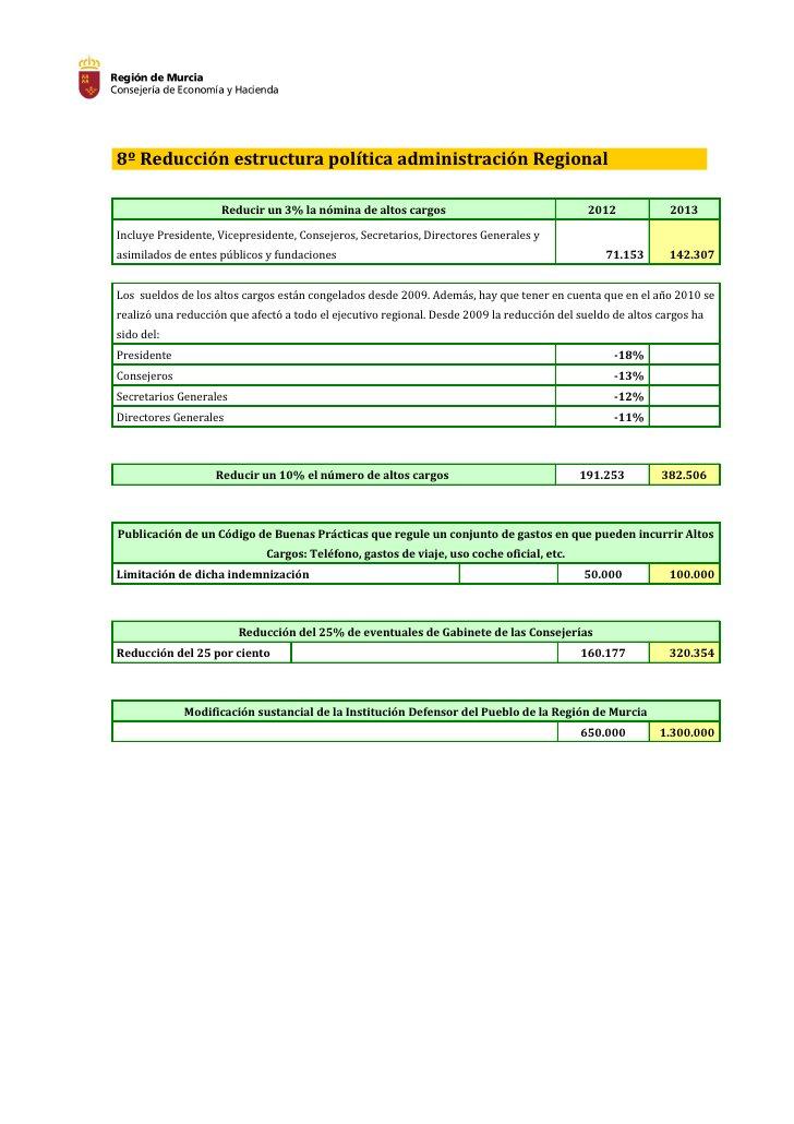 8º Reducción estructura política administración Regional                    Reducir un 3% la nómina de altos cargos       ...