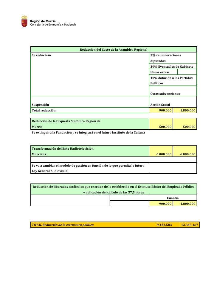Reducción del Coste de la Asamblea RegionalSe reducirán                                                                   ...