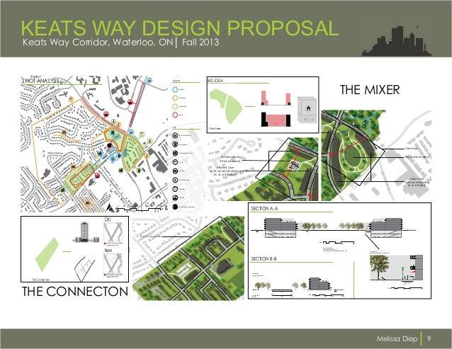 Urban Design Character Analysis : Urban design portfolio