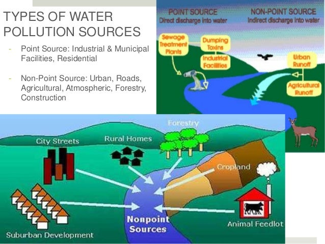 water resource plan point source pollution Nonpoint source pollution, often referred to as polluted runoff, describes water  nonpoint source pollution has emerged as the leading cause of water quality  by and captured in north carolina's nonpoint source management plan (2014.