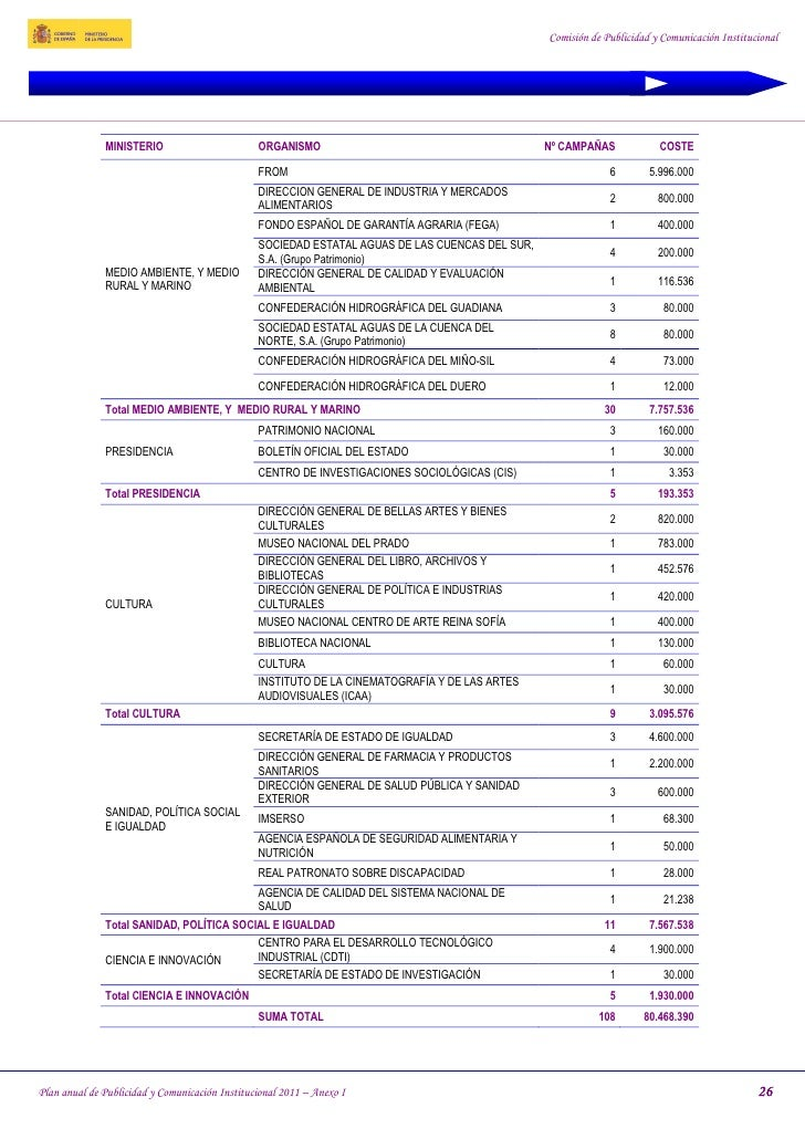 Plan 2011 de Publicidad y Comunicación Institucional