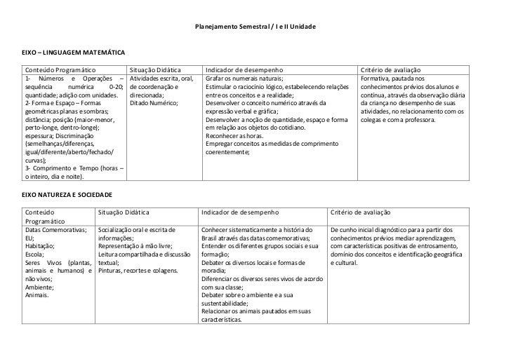 Planejamento Semestral / I e II UnidadeEIXO – LINGUAGEM MATEMÁTICAConteúdo Programático                 Situação Didática ...