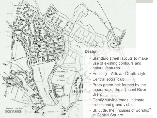 History & Theory of Planning: Garden Cities