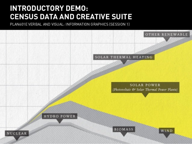 INTRODUCTORY DEMO: introductory demo: FACT-FINDER AND CREATIVE SUITE census data and creative suite  PLAN601E VERBAL AND V...