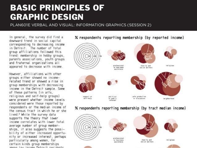 differences between responses both quantatitively and qualitatively.  BASIC PRINCIPLES OF  GRAPHIC DESIGN  PLAN601E VER...