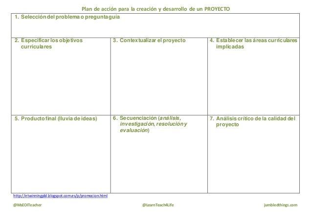 Plan de acción para la creación y desarrollo de un PROYECTO @MsEOITeacher @LearnTeach4Life jumbledthings.com 1. Selecciónd...