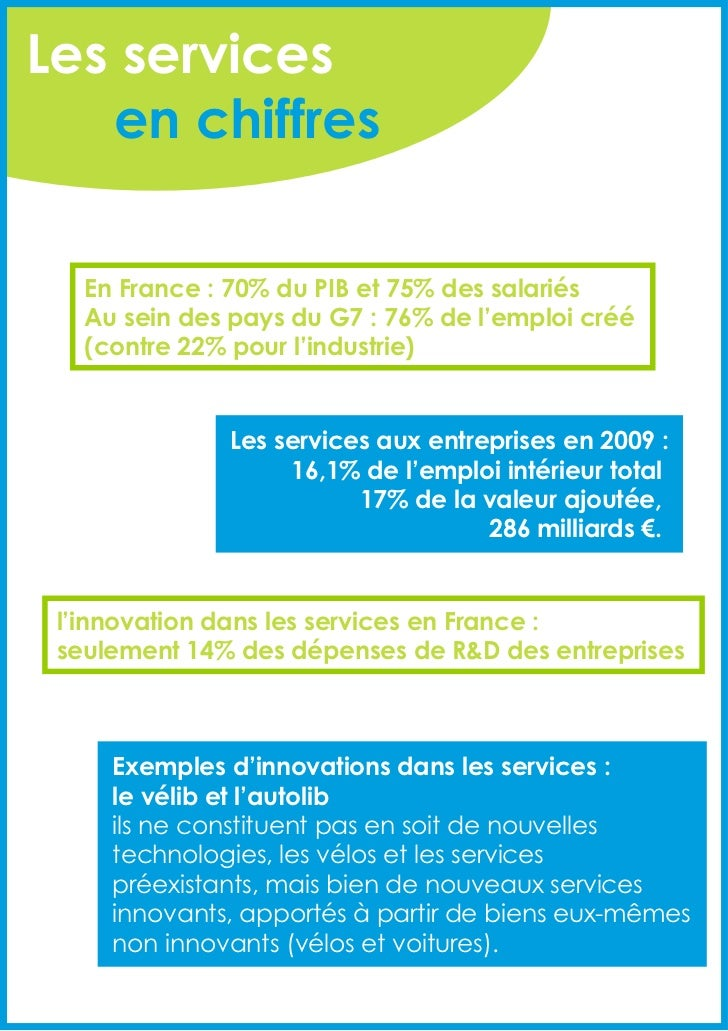 Plan action en faveur innovation services novembre 2011 Slide 2