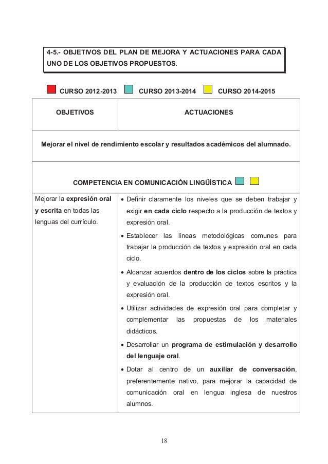 4-5.- OBJETIVOS DEL PLAN DE MEJORA Y ACTUACIONES PARA CADA    UNO DE LOS OBJETIVOS PROPUESTOS.        CURSO 2012-2013     ...