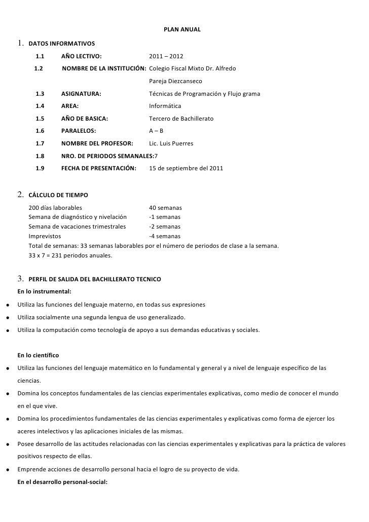 PLAN ANUAL <br />DATOS INFORMATIVOS<br />AÑO LECTIVO: 2011 – 2012<br />NOMBRE DE LA INSTITUCIÓN: Colegio Fiscal Mixto Dr. ...