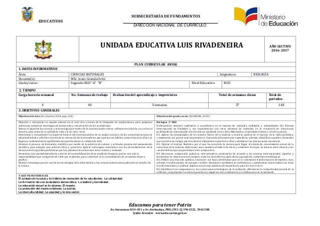 SUBSECRETARÍA DE FUNDAMENTOS EDUCATIV0S DIRECCIÓN NACIONAL DE CURRÍCULO Educamos para tener Patria Av. Amazonas N34-451 y ...