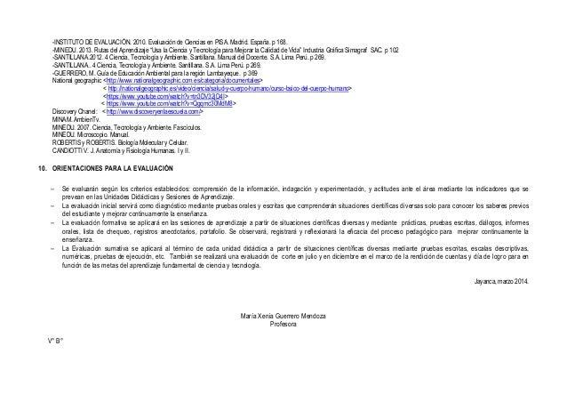 -INSTITUTO DE EVALUACIÓN. 2010. Evaluación de Ciencias en PISA. Madrid. España. p 168. -MINEDU. 2013. Rutas del Aprendizaj...