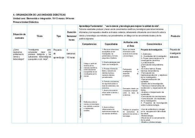 4.- ORGANIZACIÓN DE LAS UNIDADES DIDÁCTICAS Unidad cero: Bienvenida e integración. 10-13 marzo. 04 horas Primera Unidad Di...
