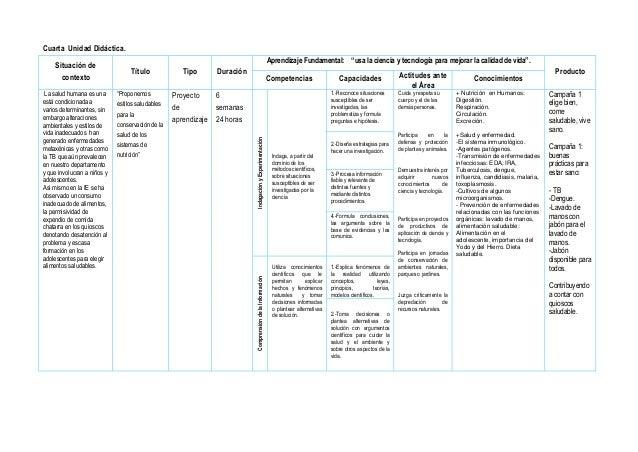 """Cuarta Unidad Didáctica. Situación de contexto Título Tipo Duración Aprendizaje Fundamental: """"usa la ciencia y tecnología ..."""