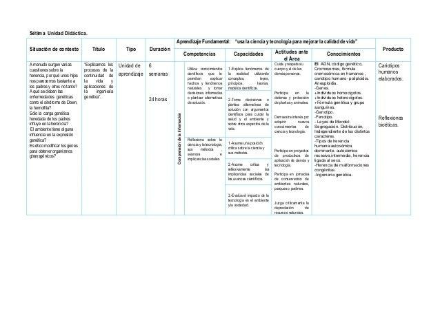 """Sétima Unidad Didáctica. Situación de contexto Título Tipo Duración Aprendizaje Fundamental: """"usa la ciencia y tecnología ..."""
